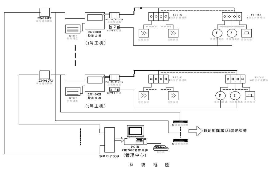 f3防盗主机电路图