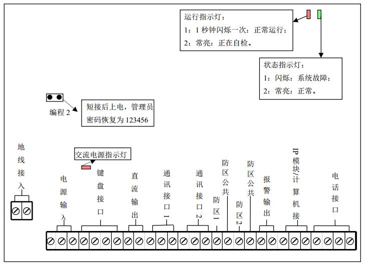 if-9400p总线制报警主机主要功能及性能指标